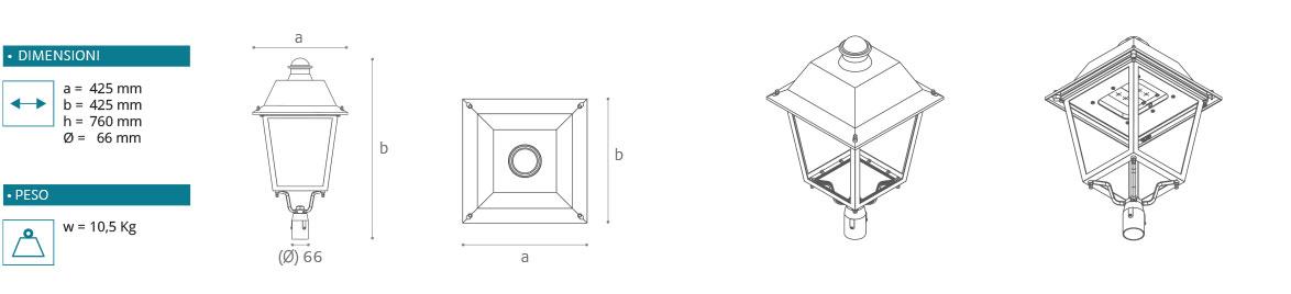 zenith-dimensioni