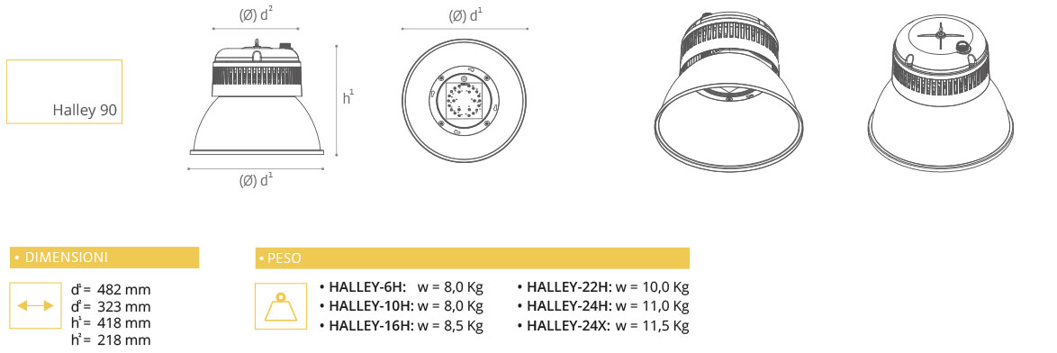 halley-90-dimensioni