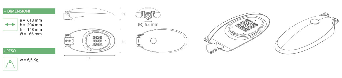 Guida-S-Dimensioni
